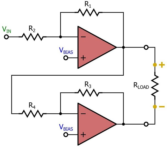 the essential characteristic of a single-supply op-amp circuit is the bias  voltage that creates a mid-supply reference (just as ground potential  serves as a