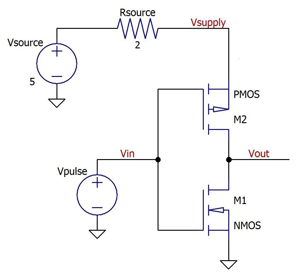 Clean Power For Every Ic Part 1 Understanding Bypass Capacitors In Circuits The Circuit Is Famous Cmos Inverter As Confirmed By Relationship Between Input And Output Voltage Though Eminently Clever Design Of This