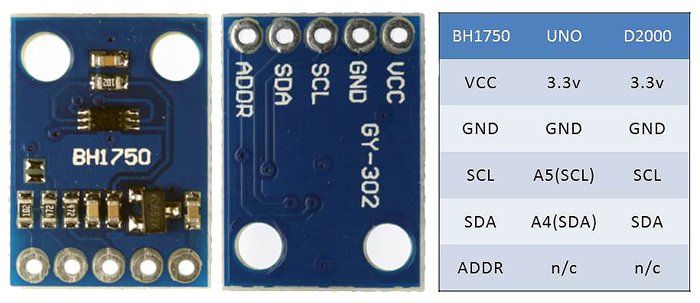 Quark D2000 I2C Interfacing: Add a Light Sensor and an LCD