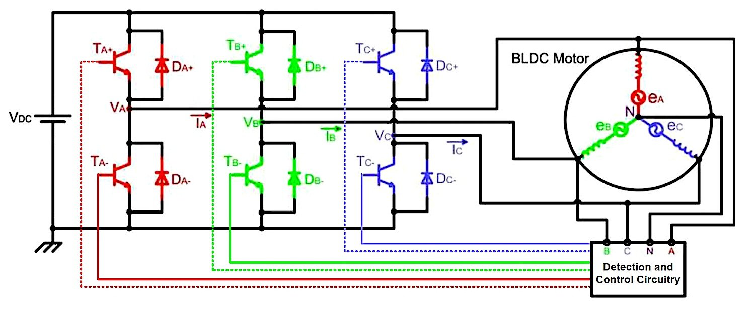 Typical sensorless BLDC motor drive