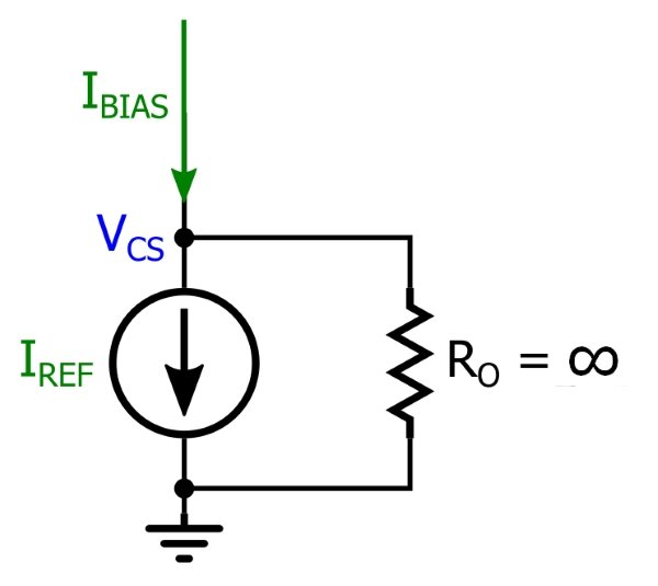 the basic mosfet constant