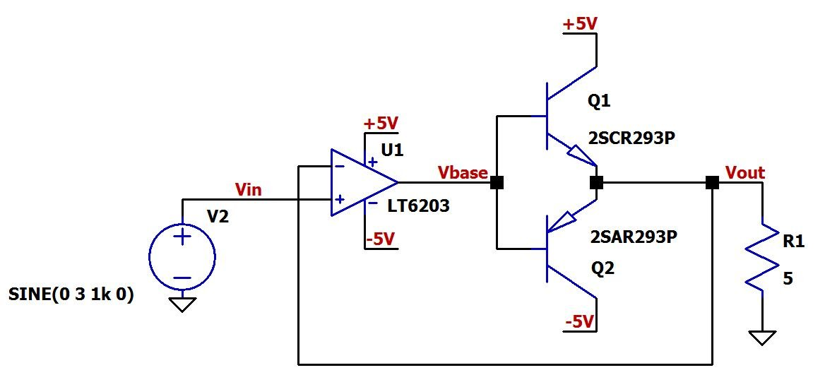 amplify function generator to 50v
