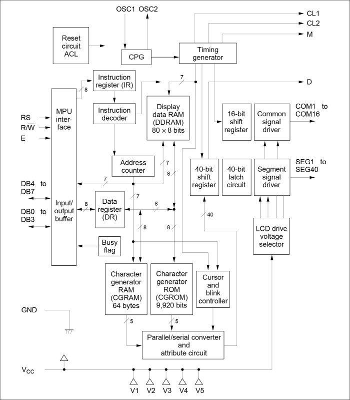 Baofeng Uv 5r Schematic Diagram As Well Kenwood Car Stereo Wiring Radio: Stereo Wiring Diagram Kenwood Kdc 258u At Ultimateadsites.com