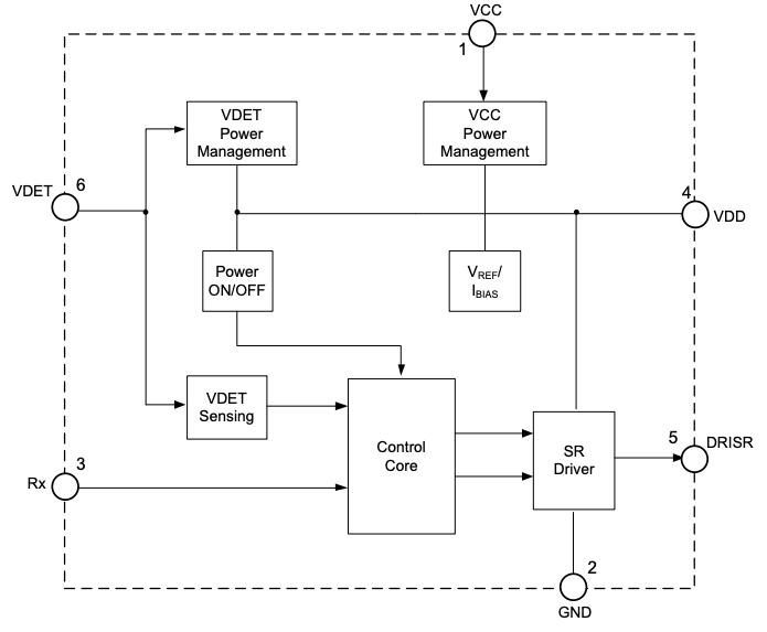 Block diagram of APR348