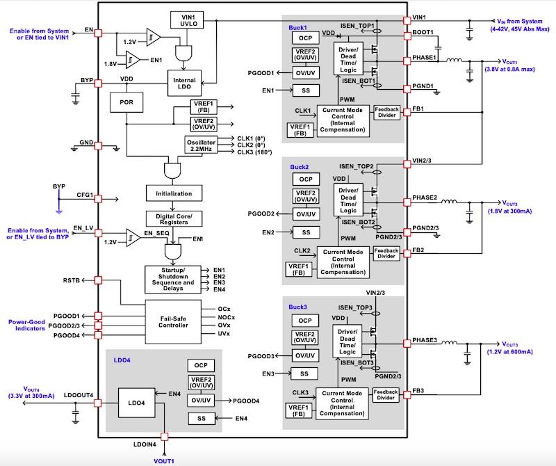 Block diagram of ISL78083