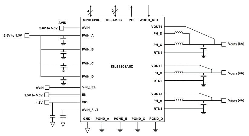 Block diagram of ISL91301AIIZ