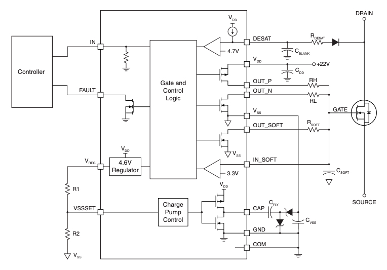 Block diagram of the IX4351NE SiC MOSFET gate driver.