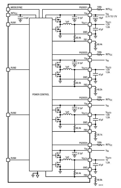 Block diagram of LTM4668