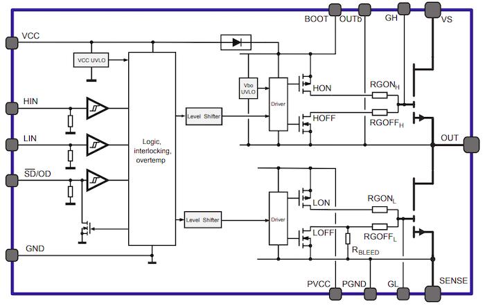 Block diagram of MasterGaN5