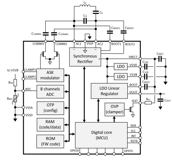 Block diagram of STWLC68