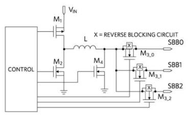 Block diagram of a SIMO architecture