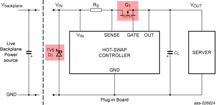 Block diagram of hot swap for communications infrastructure