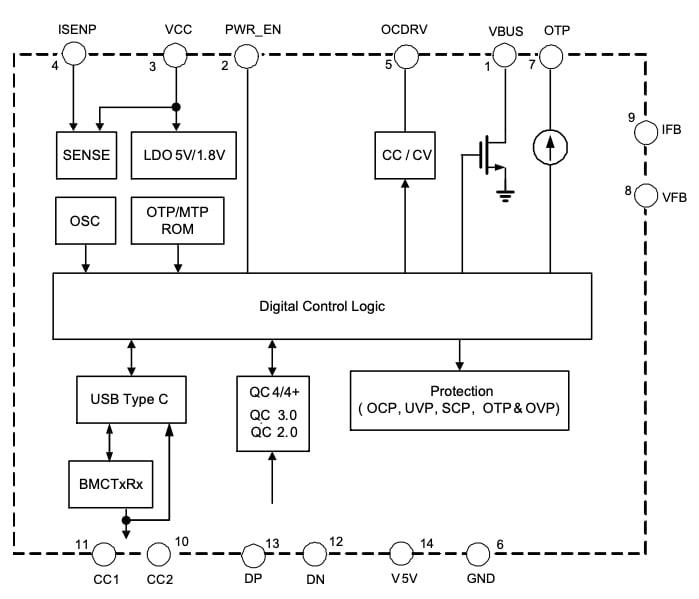 Block diagram of the AP43771