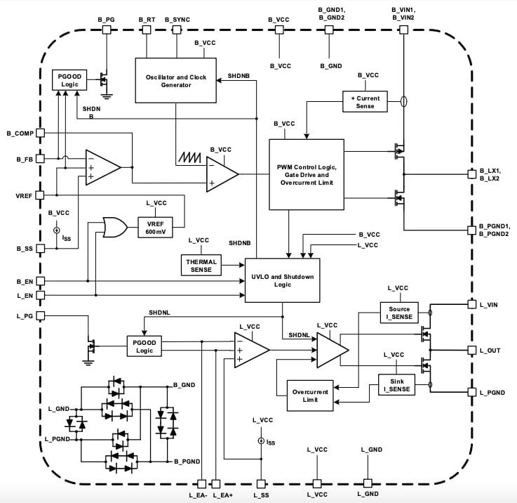 Block diagram of the ISL70005SEH