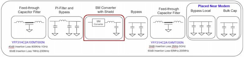 Block diagram of the reference DC-DC converter for the Swarm Tile