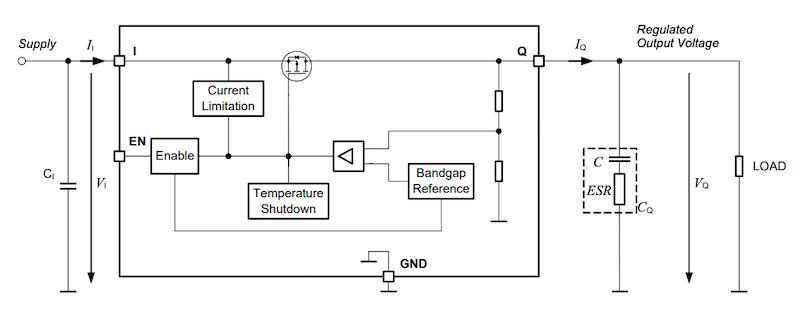 Block diagram voltage regulation of the TLS715B0NAV50