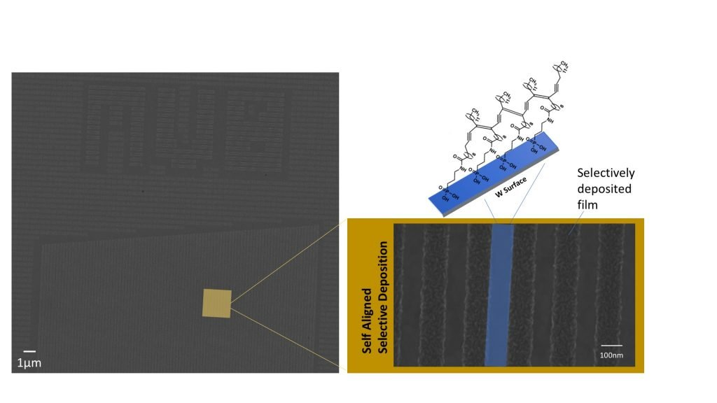 As Emerging Technologies Outpace Semiconductor Processes