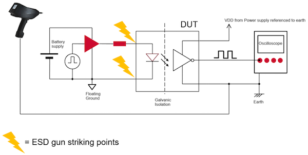 ESD immunity test across an optocoupler