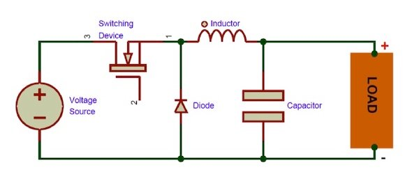 An example of a buck converter in the form of an SMPS.