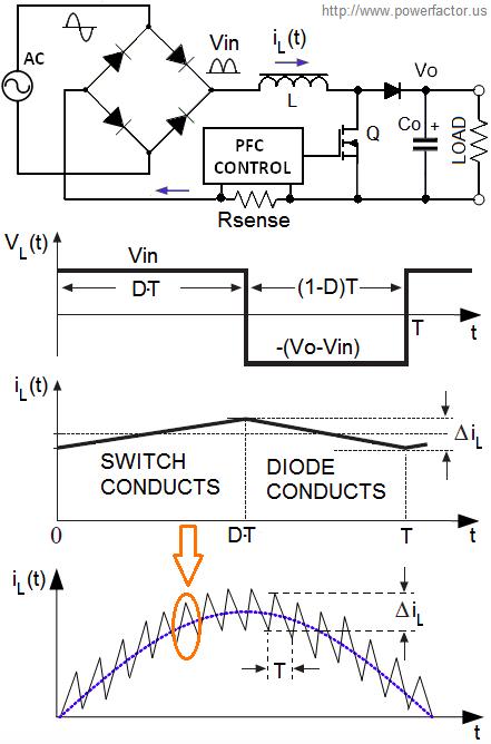CCM PFC circuit.