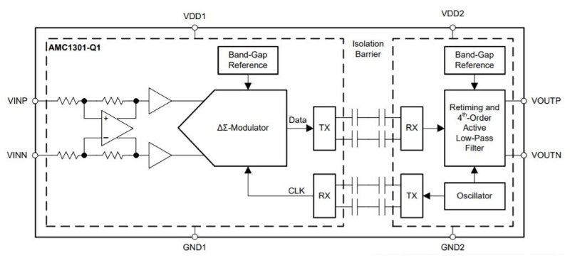 isolation and gain  a new isolation amplifier from texas instruments suited for current sensing