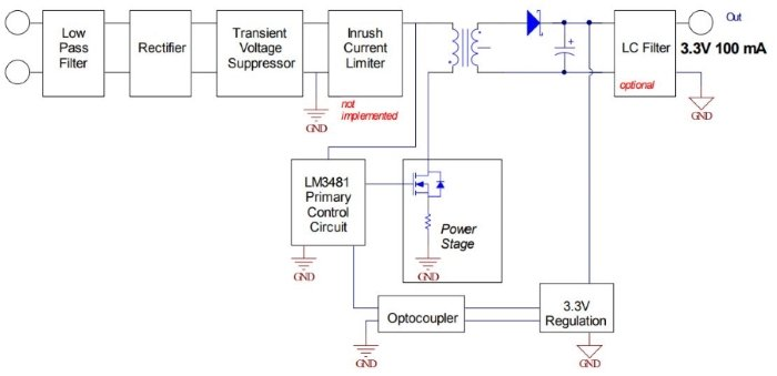 A Look at CUI's New Compact AC-to-DC Power Supplies for ... Ac To Dc Converter Schematic Diagram on