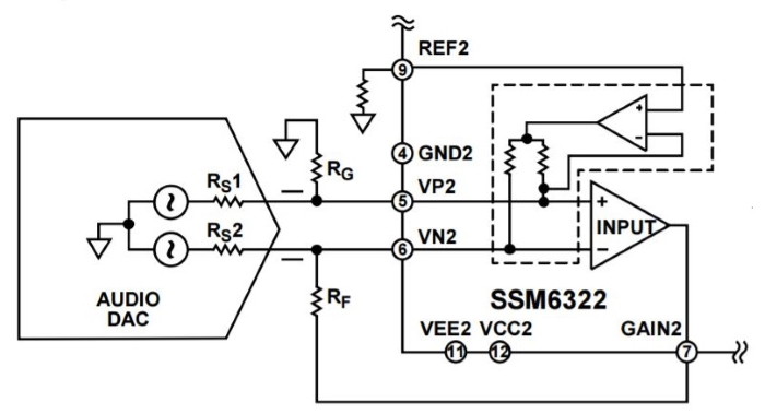 high fidelity  low power  a new audio amplifier from analog devices