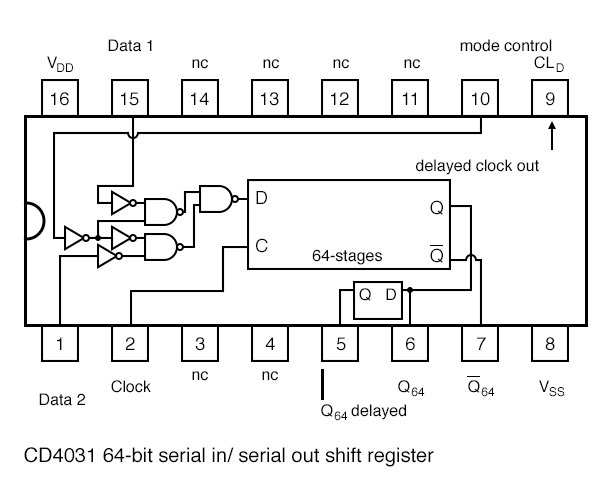 A major feature is a data selector which is at the data input to the shift register.