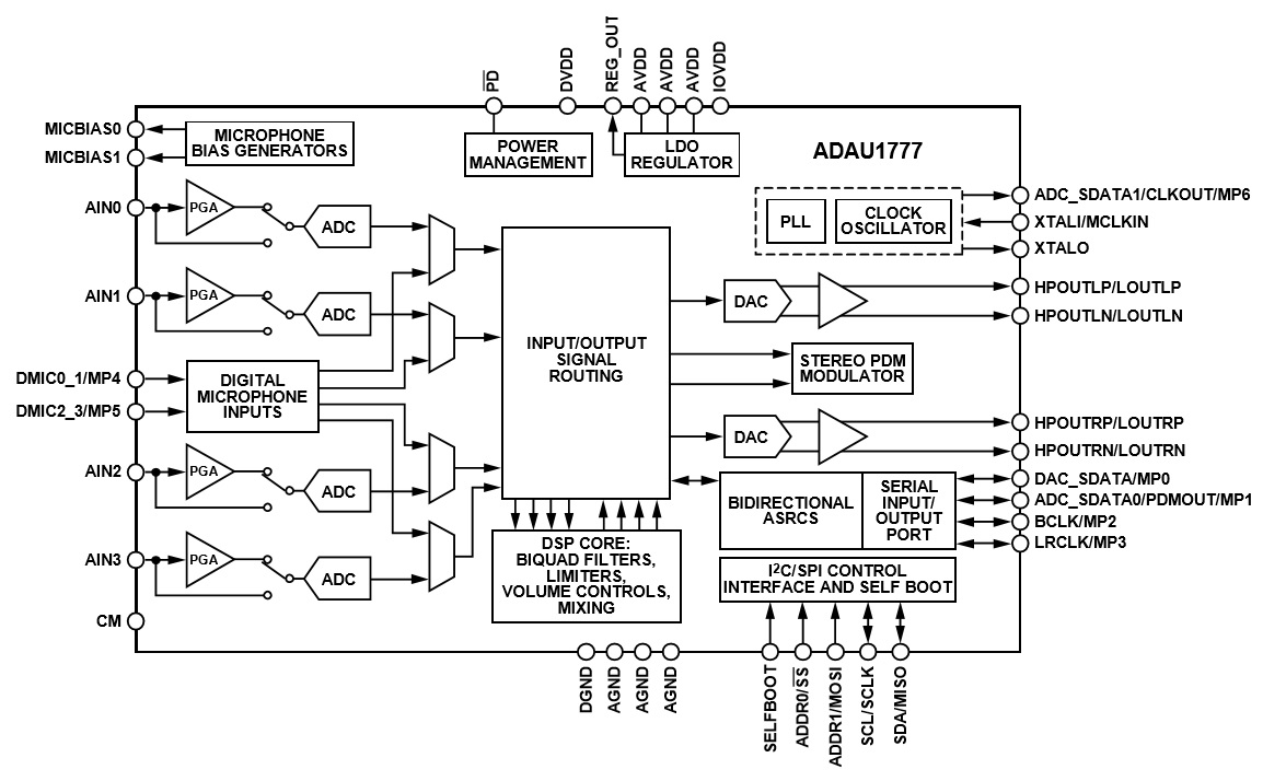 New Class D Amplifiers And A Dsp For Your Audio Applications News Amplifier Speaker Protection Circuit Schematic Electronic Circuits Click To Enlarge