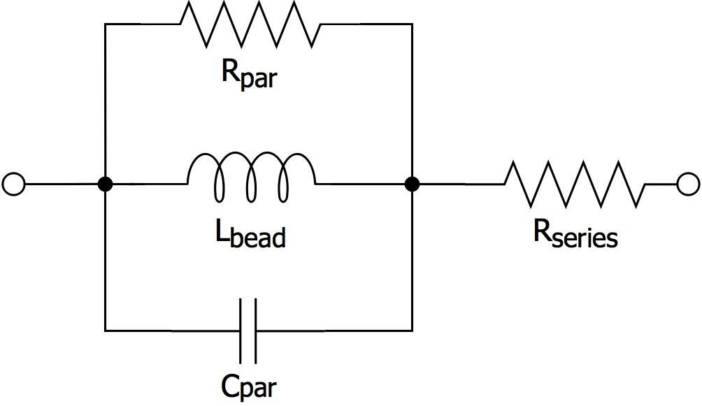 clean power for every ic part 3 understanding ferrite