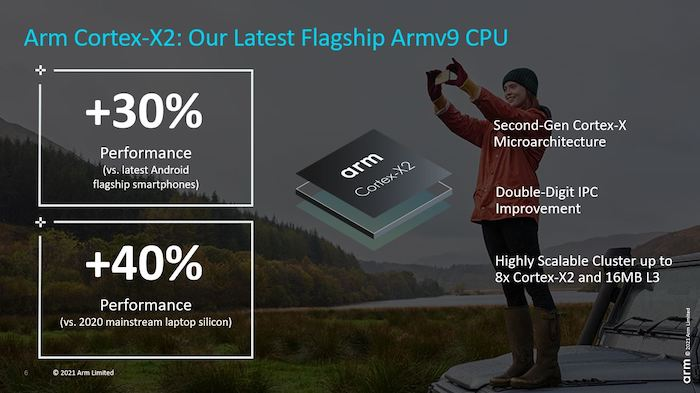 The Cortex-X2 claims to be Arm's most powerful CPU to date.
