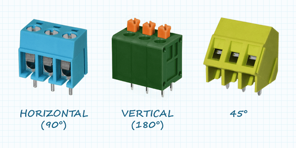 Common terminal block orientations