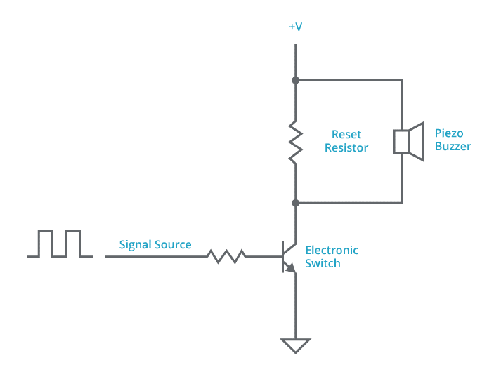 Basic driver circuit consisting of a reset resistor and electronic switch