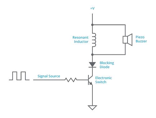 Resonant driver circuit example