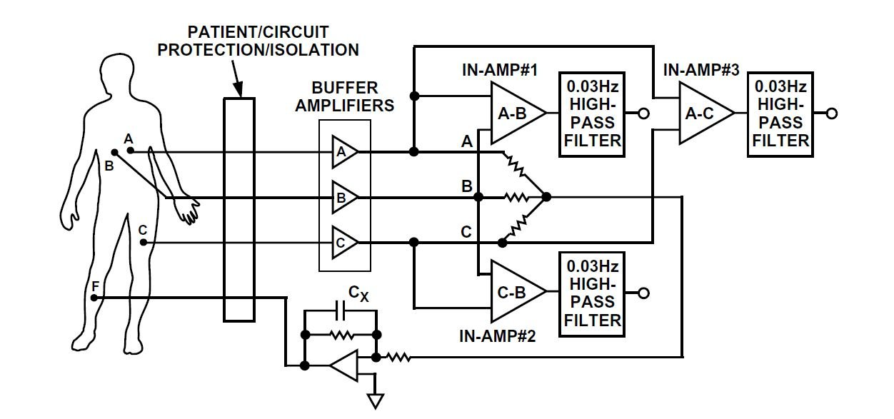 practical uses of instrumentation amplifiers rh allaboutcircuits com Simple AB Amplifier Circuit Audio Amplifier Circuit
