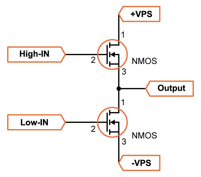 The use of NMOS transistor for the high-side driver