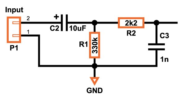 The use of high-pass filter followed by a low-pass filter