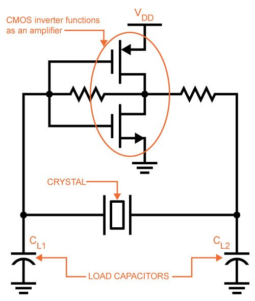 Choosing the right oscillator for your microcontroller crystal oscillators are handy devices that consist of a quartz crystal and the additional circuitry needed to generate a standard digital clock signal ccuart Image collections
