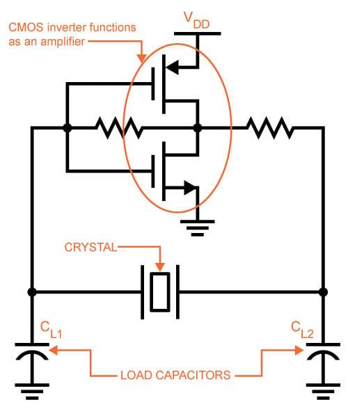 use of crystal oscillator in microcontroller pdf