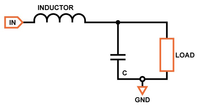 Class D amplifiers typically use a basic LC low-pass topology.