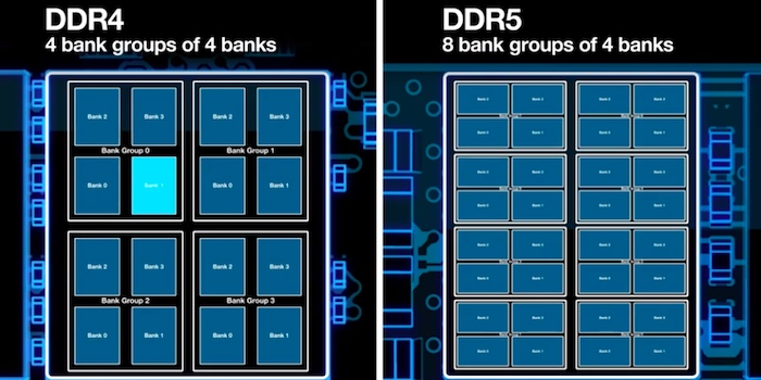 Comparison of Micron's DDR4 to DDR5