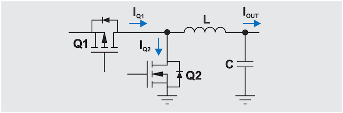 Conduction losses of a MOSFET.