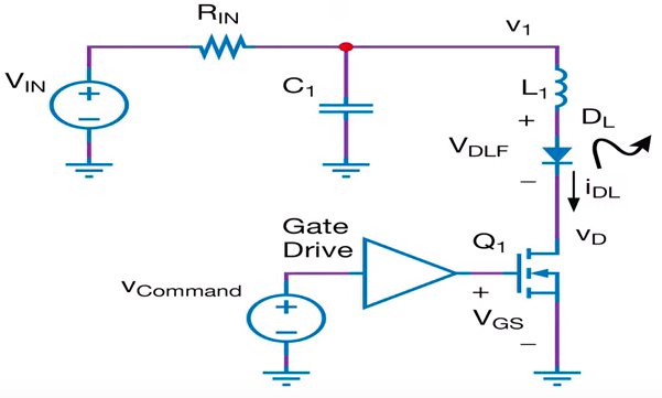 Conventional LiDAR system