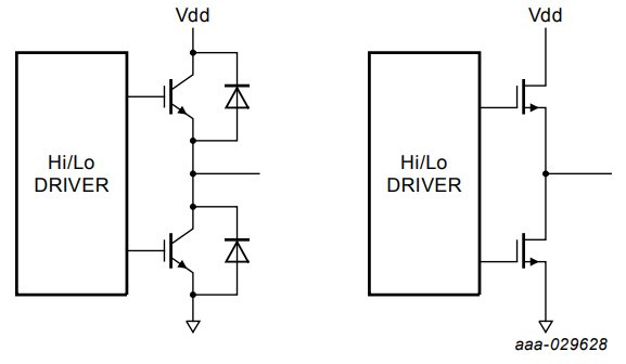 Conventional high-voltage half-bridge compared to a GaN FET half-bridge