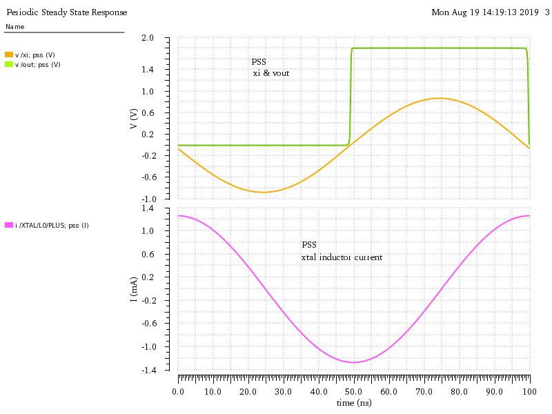 Example PSSR waveform