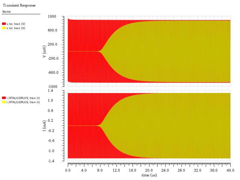 Example transient response waveform
