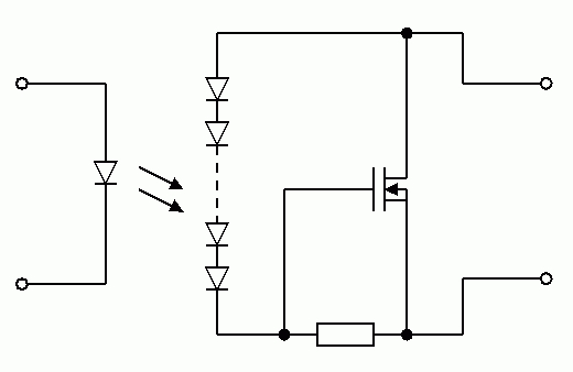 DC voltage is generated to drive the gate of the MOSFET