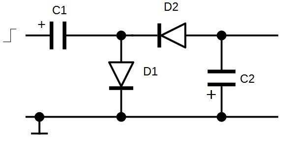 as the input steps up from 0v to 10v, the negative plate on c1 will also  try to match due to capacitive coupling  however, once the plate reaches  0 7v,