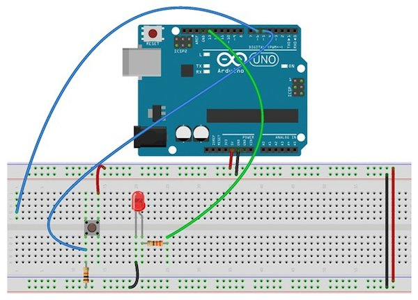 Build An Iot Notification Device With An Arduino Uno