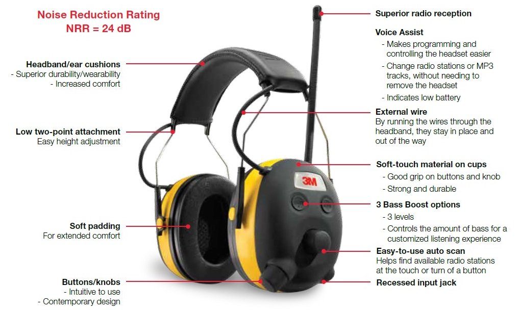 teardown tuesday worktunes hearing protection headphones news